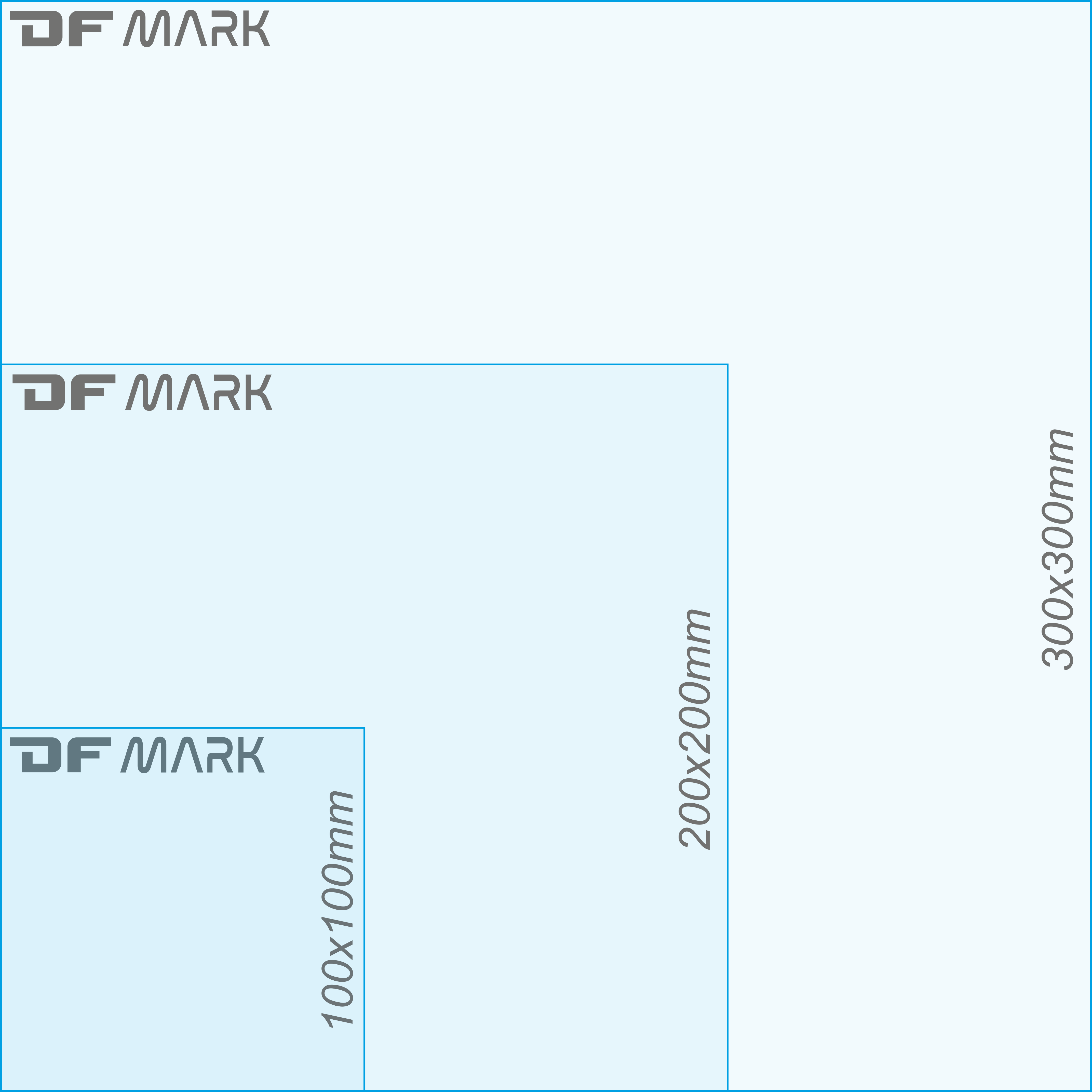 Panoramica del prodotto